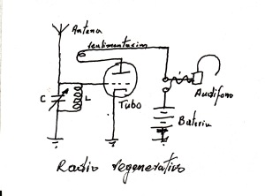 _radio-regenerativo
