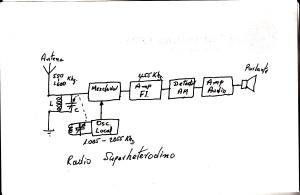 radio-super