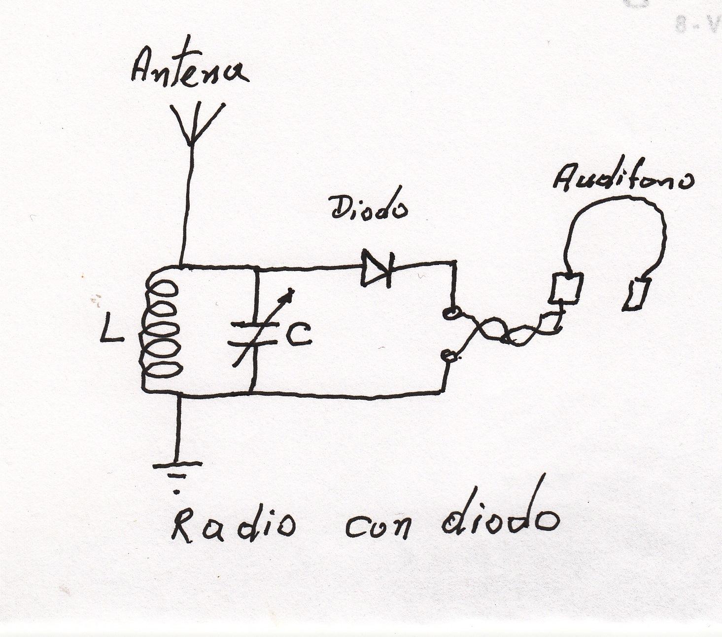 Circuito Sencillo : Receptores de radio hk3eu