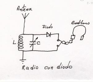 _radio1