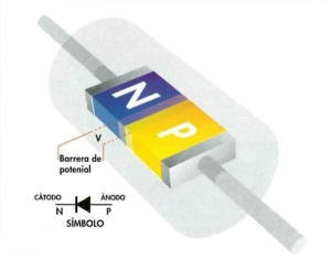 diodo-semiconductor-n-p