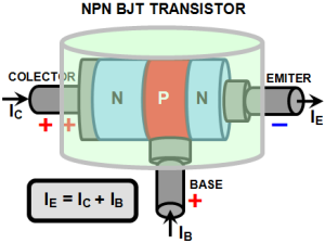 transistor-middot-how-does-a