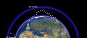vlf-ionosfera